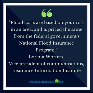 flood insurance quote flood insurance rates and guide insurance