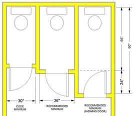 minimum width standard bathroom rules and guidelines with measurements