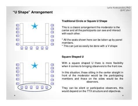 tabletop exercise template template for table top exercise seating arrangement and