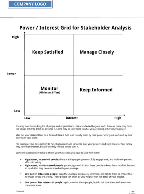 stakeholder agreement template stakeholder analysis template for free formtemplate