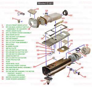 electrolux vacuum wiring diagrams electrolux washing machine elsavadorla