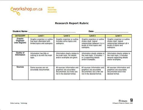 Rubric For Research Paper And Presentation by Research Presentation Rubric Pictures To Pin On Pinsdaddy
