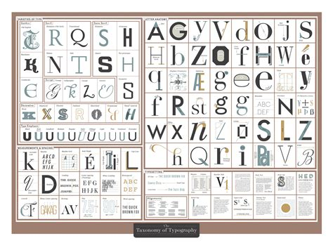 typography sheet handy chart helps you understand the elements of