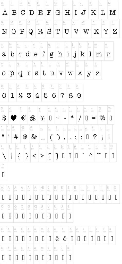 dafont apk 100 5 free typewriter fonts the free typewriter