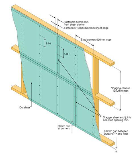bathroom wet wall linings duraliner exterior bgc