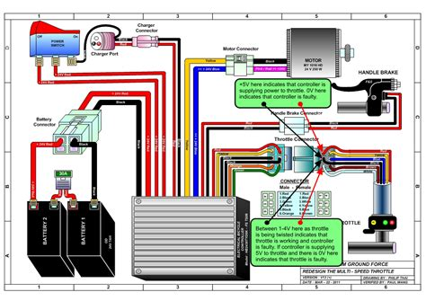 what does wiring harness do 27 wiring diagram images