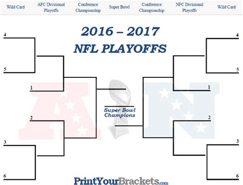 search results for 2015 nfl playoff bracket printable