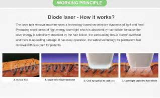 diode laser working principle laser diode working principle 28 images dissolved oxygen analyzer working principle