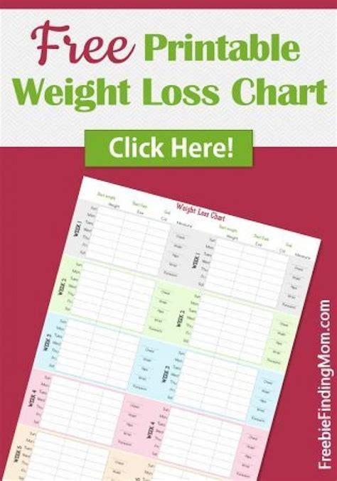 Printable Weightloss Chart