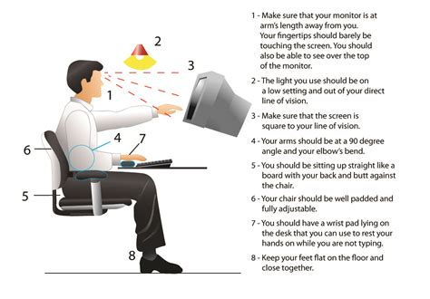 Ergonomics How To Sit At Your Office Computer Desk Be Computer Desk Ergonomics
