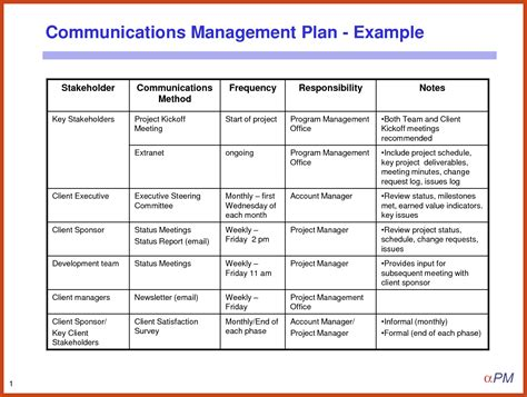 project management communications plan template project management plan template bravebtr
