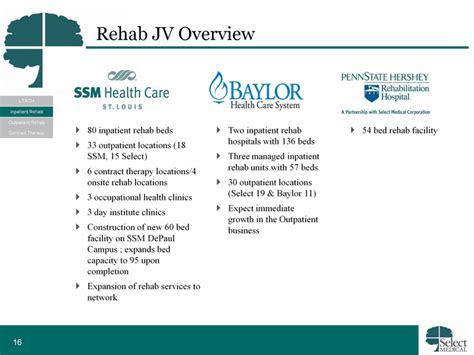 Medicare Inpatient Detox Washington State by Inpatient Rehabilitation Regulatory Environment10 1 11 Net