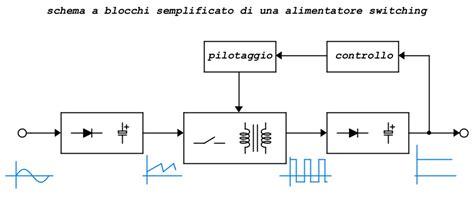 schema alimentatore switching circuiti di alimentazione
