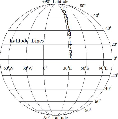 Search Address By Latitude And Longitude Latitude And Longitude Driverlayer Search Engine