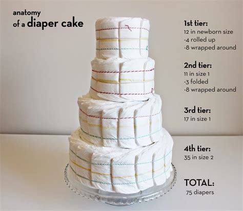 DIAPER CAKE TUTORIAL   baby shower games   Pinterest   Diaper cakes tutorial, Cake tutorial and