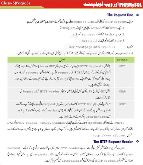 php tutorial blogspot learn computer in urdu computer courses in urdu php