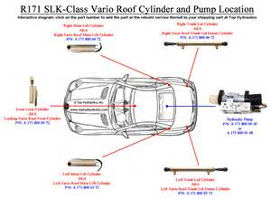 r171 slk class vario roof cylinder and location top hydraulics inc