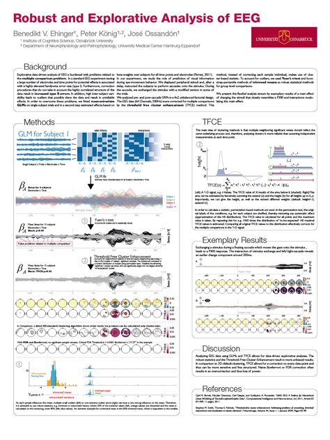 Science Research Poster Template by Scientific Poster Templates Science