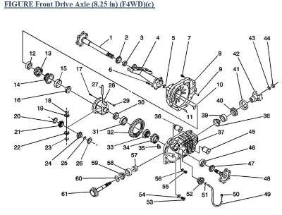 2001 chevy s10 4x4 front differential diagram.html | autos