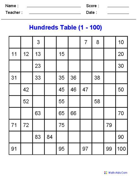 free printable blank hundreds chart worksheets printable blank hundreds chart new calendar template site