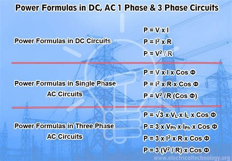 phase power equation derivation tessshebaylo