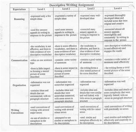 Descriptive Essay Assignment by Descriptive Paragraph Assignment Rubric Jpg 1218 215 1184 Descriptive Writing