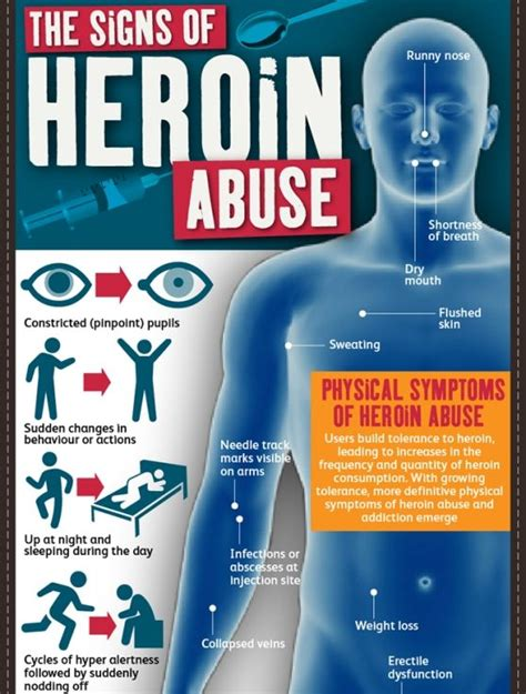 How Does Detox From Heroin Take by 5 Warning Signs Of Heroin Use Heroin Addiction