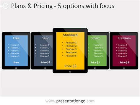 5 pricing plans powerpoint template with recommendation