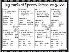 25 best ideas about parts of speech on pinterest parts
