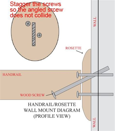 how to attach banister to wall pinterest the world s catalog of ideas