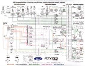 97 ford f 250 fuse box diagram 97 get free image about wiring diagram