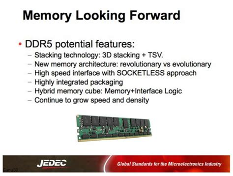 Memory Ddr5 Ddr5 Memory To Go Back To The Drawing Board In 2018