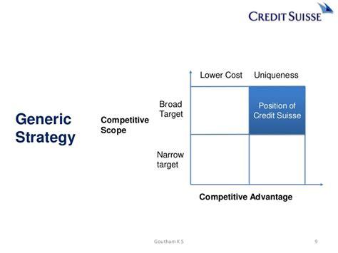 Net Credit Position Formula Credit Suisse Strategy