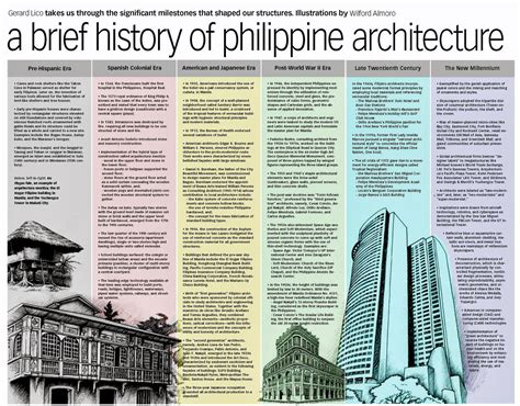 architects in history a brief history of philippine architecture trip the