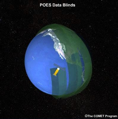 microwave remote sensing overview