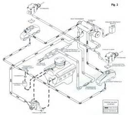 mercruiser 170 cooling system diagram website of qohuixia