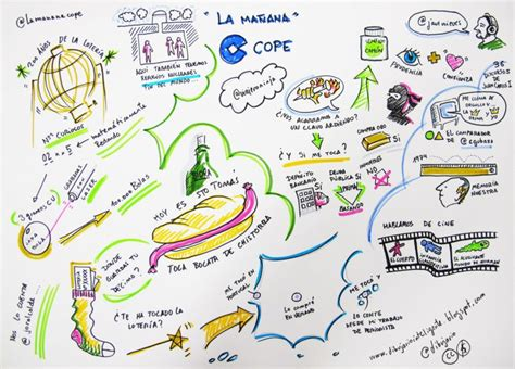 doodle revolution drawing at the radio 171 doodle revolution