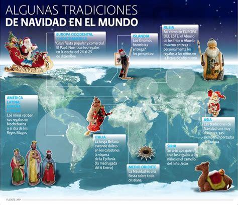 imagenes navidad en el mundo 191 c 243 mo se festeja la navidad en el mundo curiosidades y
