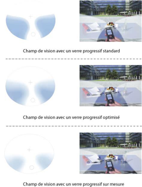 les verres correcteurs — cg optic votre opticien à kembs