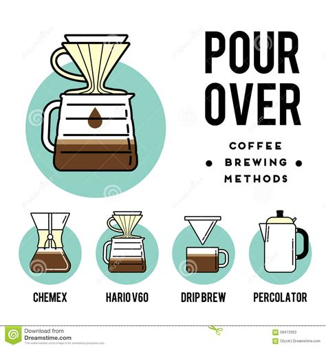 how to make designs on coffee coffee brewing methods pour over different ways stock