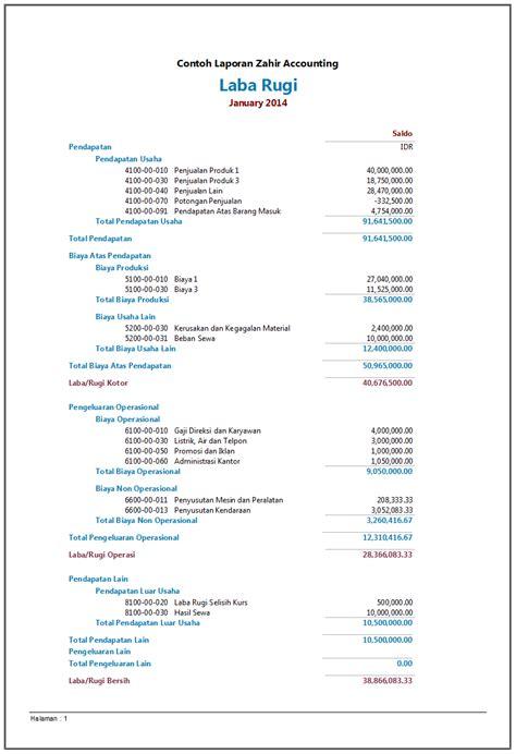 format laporan laba rugi lengkap 10 contoh laporan keuangan lengkap