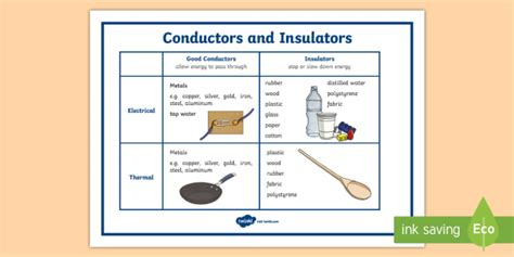 electrical properties of conductors and insulators conductors and insulators display poster electrical conductor