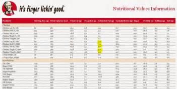 kfc nutrition