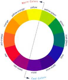 color vs colour color wheel flower p r e p