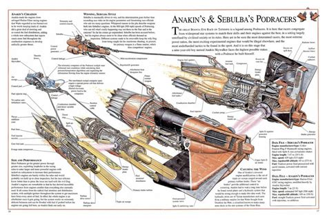 transport cross section 188 best images about star wars starship transport on
