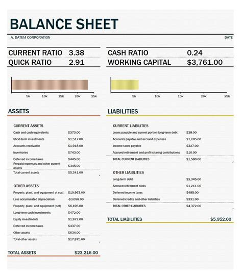 balance sheet template free excel word documents download