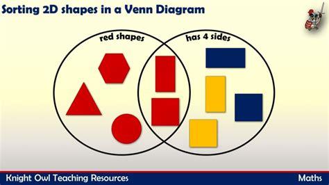 venn diagrams shapes sorting 2d shapes using a venn diagram