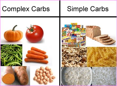 carbohydrates high in fiber types of carbohydrates simple complex and dietary fiber