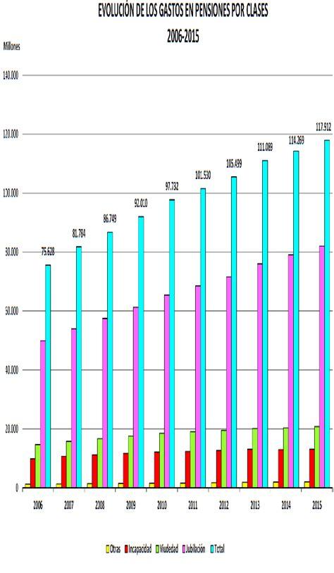 cuanto fue ipc 2015 cuanto aumento el ipc 2015 newhairstylesformen2014 com