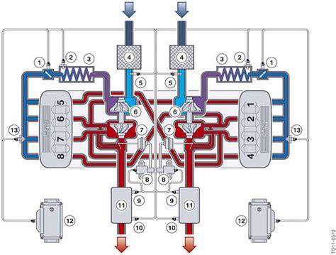 bmw 3 cylinder engine crankshaft bmw wiring diagram and